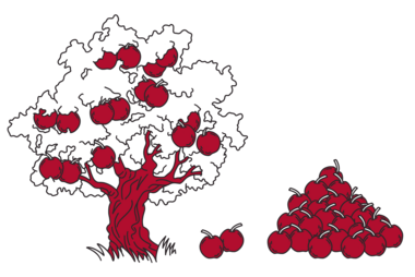 Illustration of an apple tree with a pile of apples next to it; by Stefanie Kreuzer, b13 GmbH (CC BY-SA 4.0)